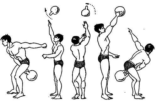 жонглирование гирями